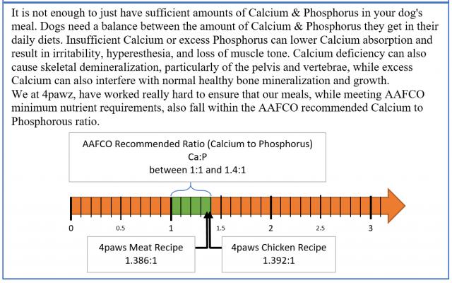 Ca-P ration image